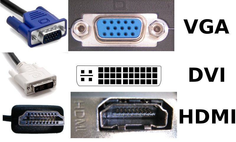 HDMI, VGA, and DVI ports differences.