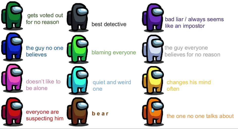 Play Among Us on Chrome OS - Colors meme.