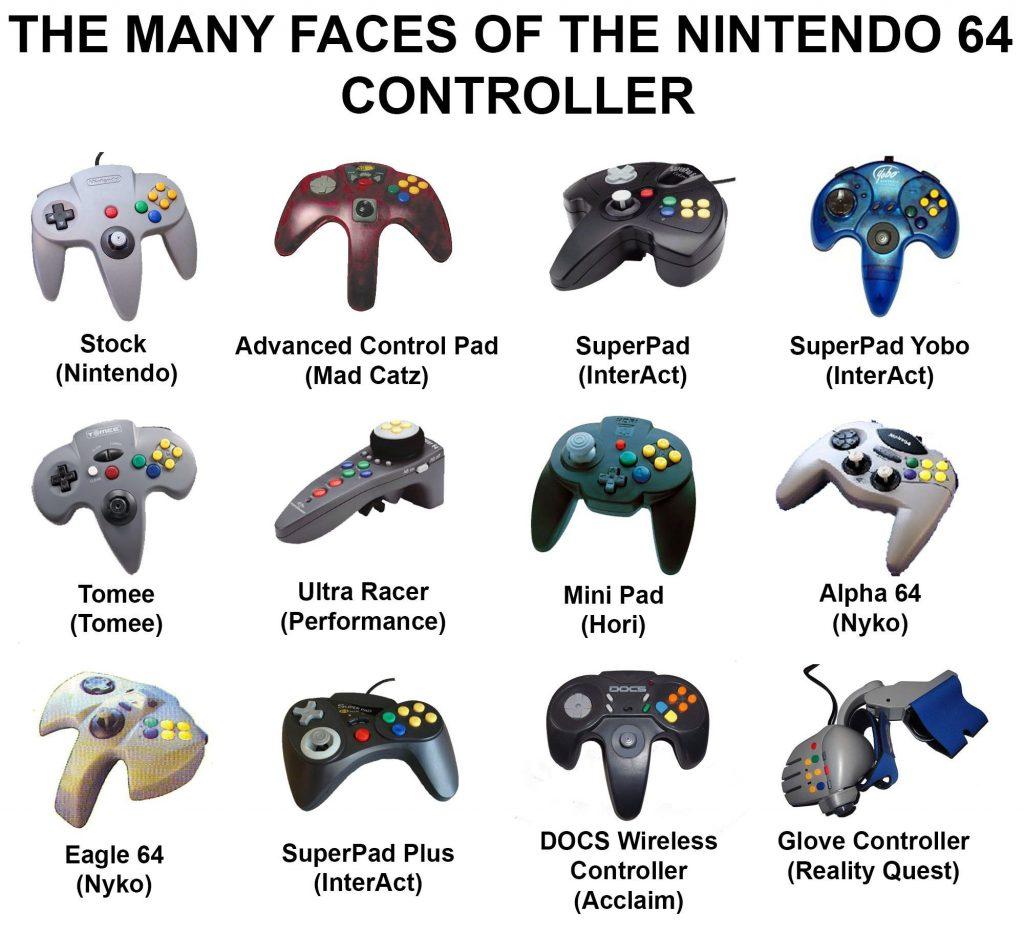 N64 controller memes - Best gamepads for Chromebooks.