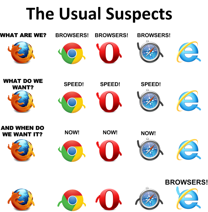 Meme showing the various browsers.