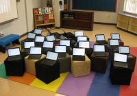 Chromebooks dominate the classrooms over Mac.