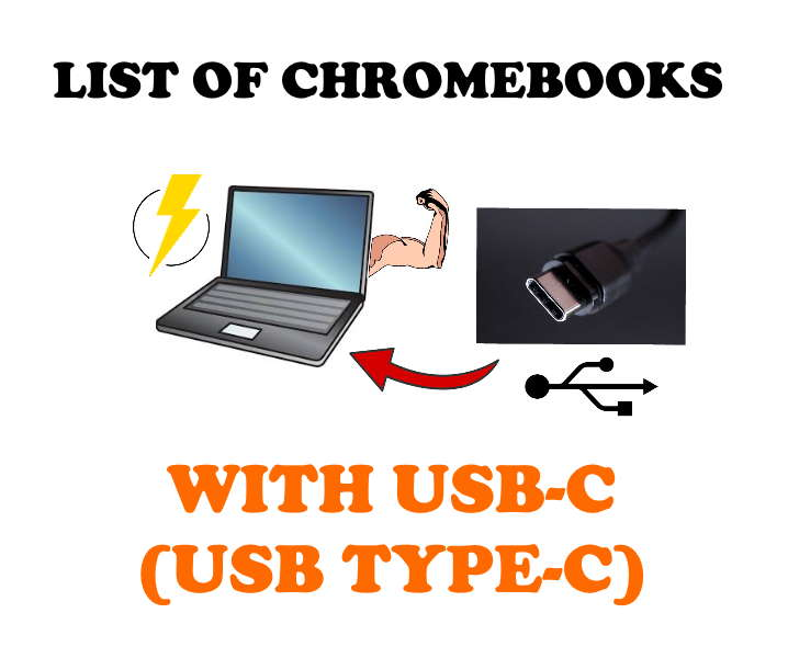 List of Chromebooks with USB Type C drives..