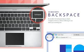 Go Back With Backspace allows you to re-enble the backspace key for navigation.