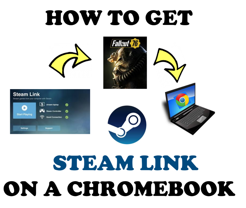 How to get Steam Link on Chromebook.