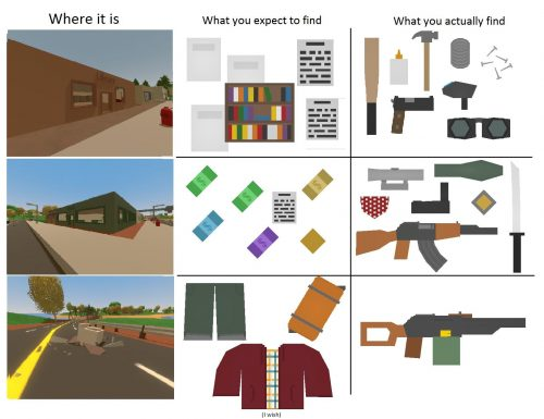 Get Linux to play Unturned.