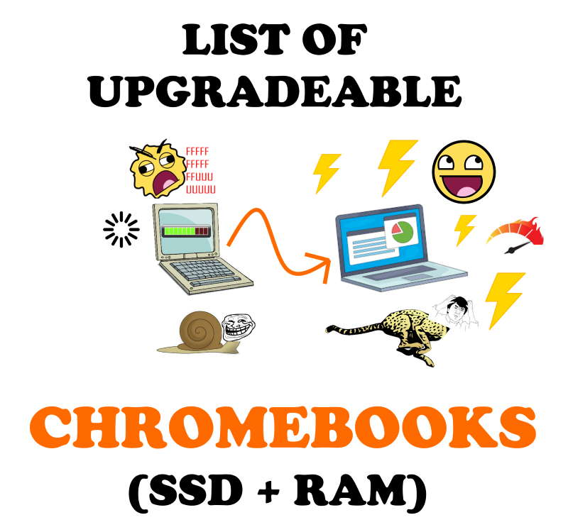 List of upgradeable Chromebooks.