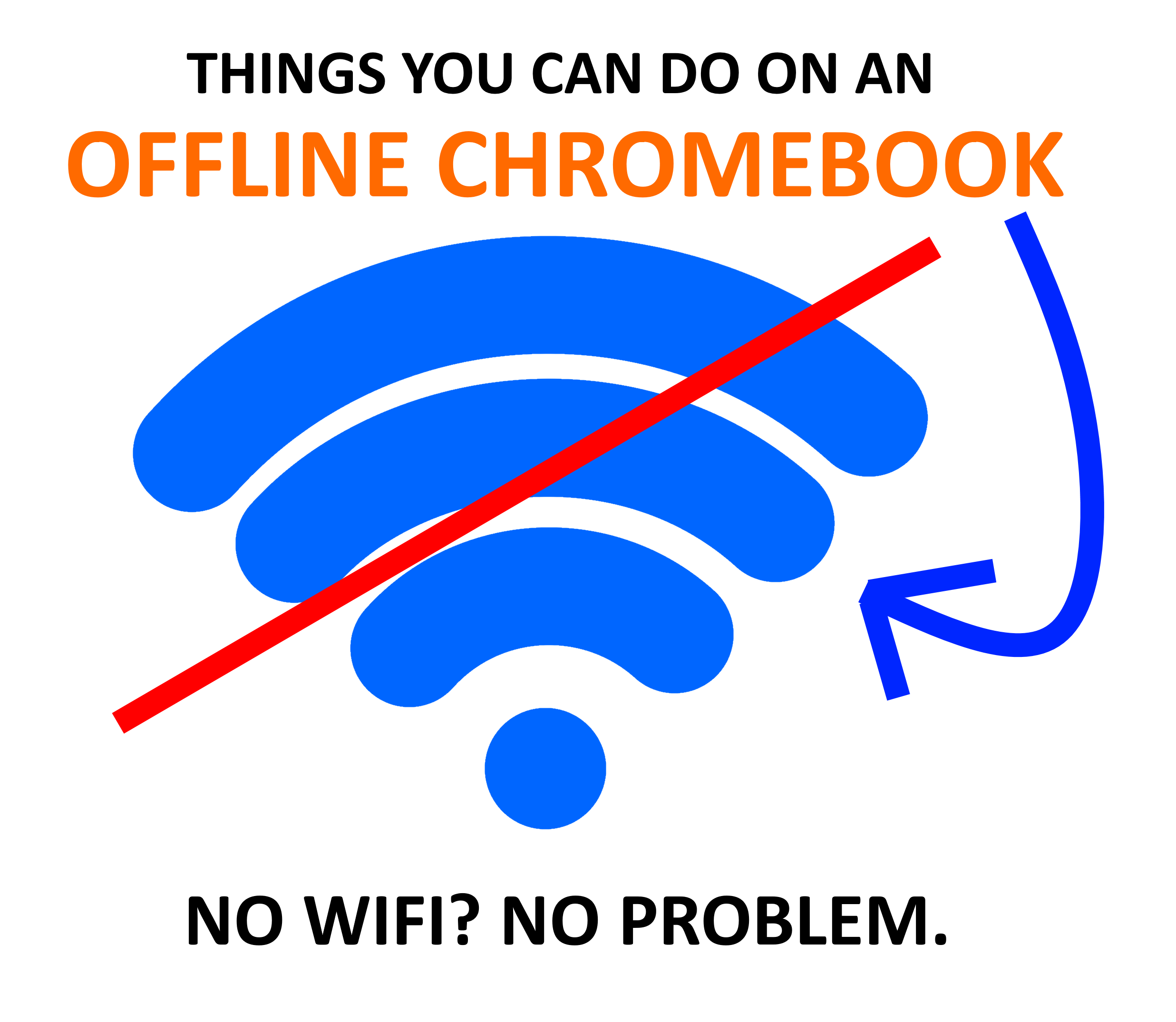 12 (Awesome) Things You Can Do with a Chromebook Offline – 2019