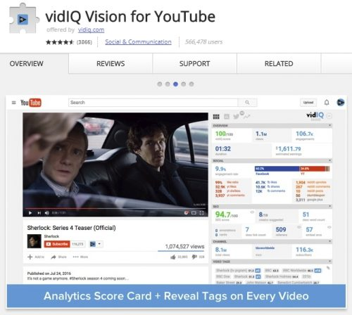 vidIQ is a very useful YouTube extension for content creators.